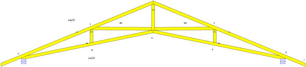 Howe Scissors Roof Truss