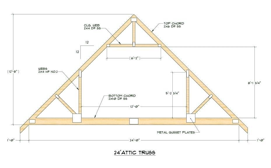 Room-in-the-attic Roof Truss