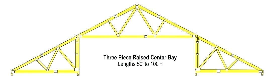 Three-Piece Raised Center Bay Roof Truss